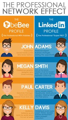 The professional network effect #Infographics #Networking #beBee #LinkedIn #SocialNetworks #SocialMedia