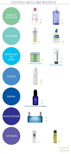 >> My Skincare Routine   Xuvious