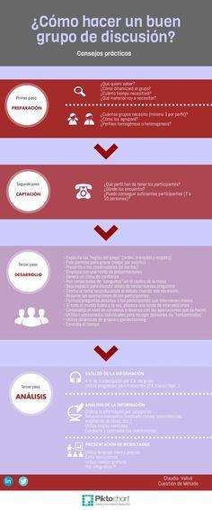 Investigación cualitativa | Cuestión de Método: