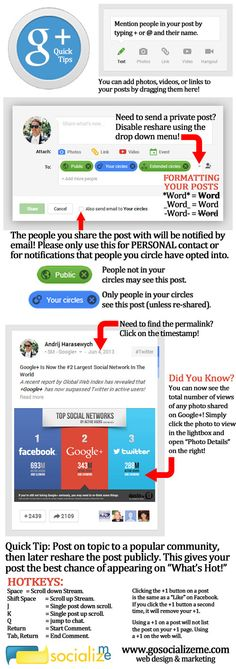 Google+ Quick Posting Tips - Socialize Me