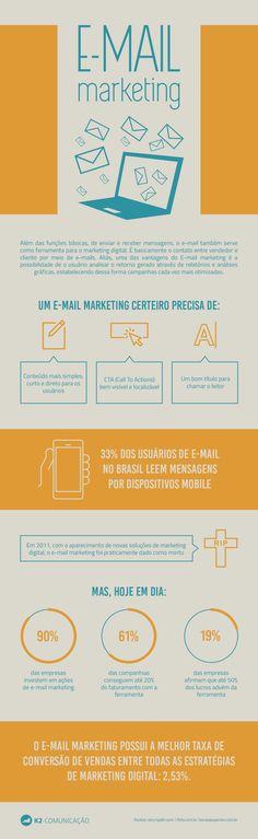 Existem diferentes opiniões sobre a eficácia (ou não) de uma das ferramentas mais utilizadas do marketing digital até hoje: o E-mail Marketing! Confira estatísticas sobre seu uso e seus resultados. #infográfico #emailmarketing #marketingdigital