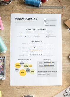 Les conseils d'une RH et inspirations pour vos CV | Make My Lemonade