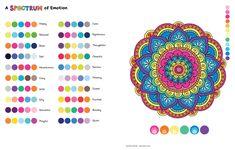 Notebook Doodles Henna Style: Coloring & Activity Book: Jess Volinski: 0023863055529: Amazon.com: Books