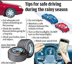 Great safety tips for driving in the rain. Driving Tips For Beginners, Driving Test Tips, Driving Safety, Car Cleaning Hacks, Car Hacks, Learning To Drive Tips, Car Trip Organization, Road Safety Tips, Car Care Tips