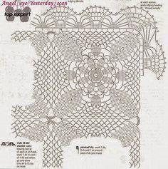 Victoria - Handmade dzieł: Lace - Projekty