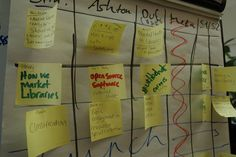 Thoughts about facilitating sessions at Library Camp