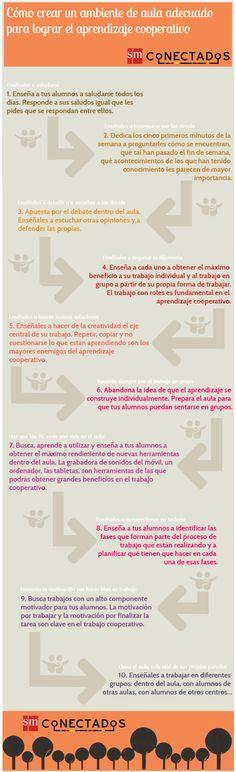 Aprendizaje Cooperativo - 10 Consejos para Promoverla en el Aula | Aprendizaje Cooperativo - Metodología de Proyectos | Scoop.it