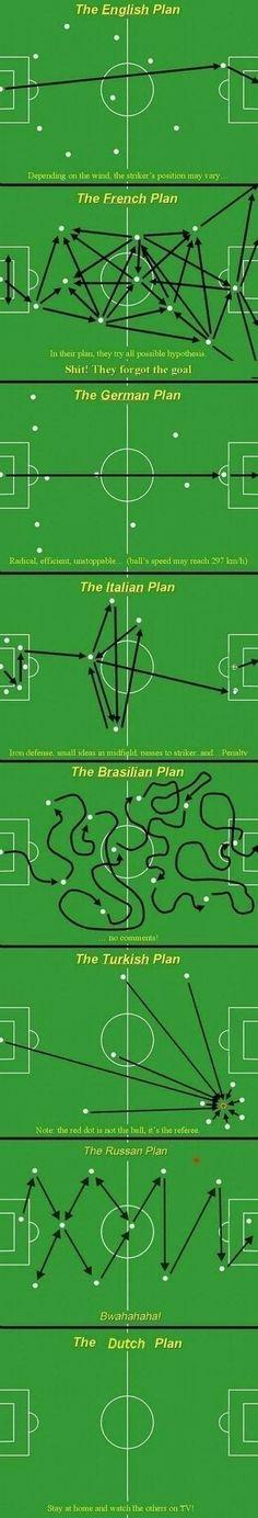 Game Plan!
