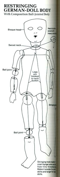 scheme for antique ball jointed doll