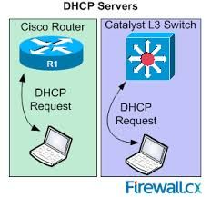 How to configure a DHCP Server on CISCO Router - TechAgeLabs