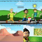 This video bundle includes 4 short animation clips, each depicting a real life scenario where math needs to be applied. There are a total of 4 Numb...
