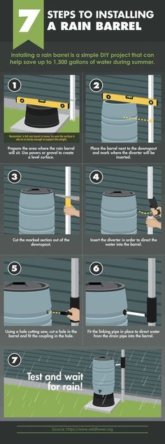 Rainwater Collection Works And How To Do It Correctly A rainwater collection system is something I really want to start using. This is a great tutorial on how to install a rainwater collection system!Start Start can refer to multiple topics: Outdoor Projects, Garden Projects, Diy Projects, Hydroponic Gardening, Hydroponics, Organic Gardening, Ideias Diy, Water Storage, Water Conservation