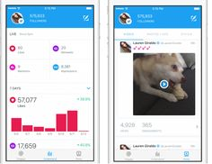 Twitter recently launched a new app called 'Engage' to make is easier forusers to evaluate their analyticsand make the appropriate strategicadjustments.