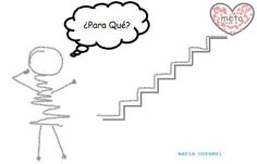 """de la clase: apartado """"objetivos"""" en Como elaborar una Programación Didáctica tuprogramaciondidactica.blogspot.com"""