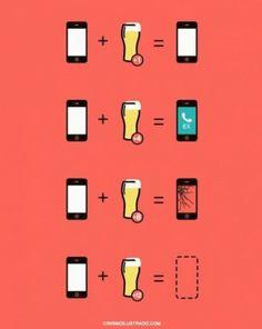 Móvil + Alcohol = Resultados