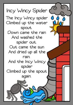 Includes fun literacy activities about the nursery rhyme Incy Wincy Spider. Nursery Poem, Nursery Rhyme Crafts, Nursery Rhymes Lyrics, Nursery Rhymes Preschool, Nursery Songs, Rhyming Preschool, Rhyming Activities, English Rhymes, Kids Poems