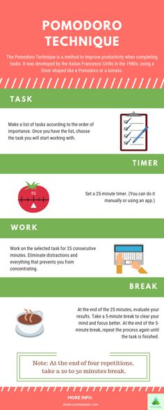 Do you know what is the Pomodoro Technique? It is one of the most used techniques for time management and productivity. It consists of dividing time into work periods to avoid mental exhaustion. This infographic explains the steps to follow in order to carry out this technique. If you want to know more about how to use the Pomodoro Technique, click on the pin! #infographic #pomodoro #technique #pomodoromethod #time #productivity #tasks #temporizer #work #design #results #focus #motivation #break Study Methods, Study Tips, Pomodoro Method, Learning Process, Learning Skills, Increase Productivity, Skills To Learn, Self Care Routine, School Hacks