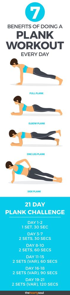 We all want the benefits of a fullworkout, the toned abs, heightened flexibility, speedy metabolism, reduced therisk of injury, improve our balance, and decrease stress.This exercise strengthens the core muscles, thereby building your body in the following ways… #plank #exercise #abs #core #easy #fitness