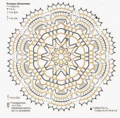 Tecendo Artes em Crochet: Três Toalhinhas Lindinhas para Vocês! #crochetchart