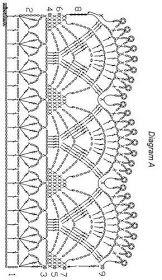Crochet Patterns Lace Crochet Lace Edging for Handtowel ~~ sandragcoatti - Salvabrani Crochet Border Patterns, Crochet Boarders, Crochet Lace Edging, Crochet Wool, Crochet Cardigan Pattern, Crochet Diagram, Crochet Chart, Filet Crochet, Thread Crochet