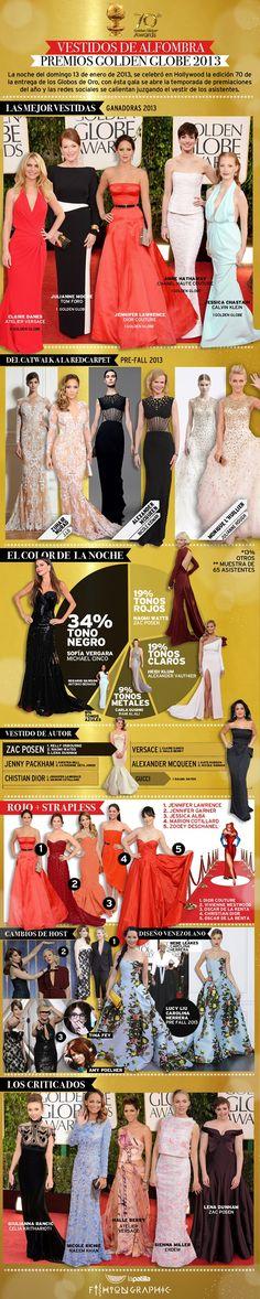 Vestidos en los Globos de Oro 2013  #infografia