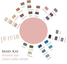 mary kay eye shadows | mary kay mineral eye colors here i have divided the mary kay mineral ...