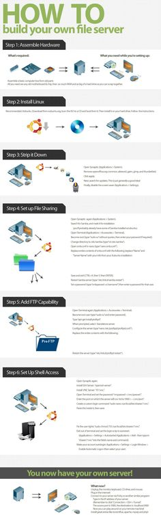How to build your own file server!