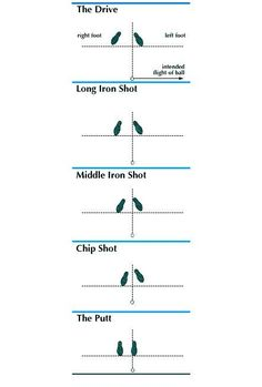 Here are few simple mental game tips that could transform your golf game for the better. This tip is from Jeff Richmond who is the creator of the Mental Golf Mastery . Improve Your Golf Confidence It is possible to have golf confidence the majority of the time. All you need to do is smile. Let's face it, it's hard to be angry when you have a smile on your face. This makes perfect sense because hu... * You can get more details by clicking on the image. #follow