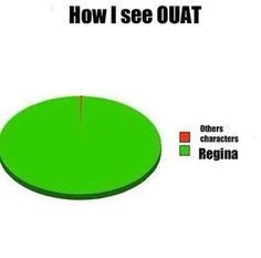 Well....if you add Killian & Emma to that w/ Regina, then yes. I so watch for those three! :)