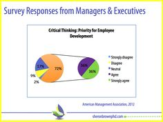 A growing concern for leaders. Find out more. What Is Close Reading, Critical Thinking, Priorities, No Response, Management