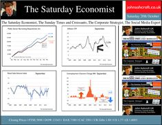The Saturday Economist, 20th October 2012, Economics news and market updates, what a difference a week makes, find out why ........