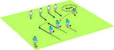 Create momentum for a backs attack, with Paul Turner Rugby Drills, Rugby Coaching, World Cup Winners, Us Soccer, The Blitz, Workout Warm Up, Best Player, Warm Up Exercises