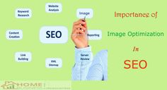 Importance of Image Optimization in SEO