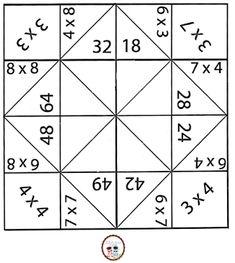 10 Brincadeiras para aprender a tabuada Math Games, Math Activities, Printable Board Games, Montessori Math, Math Work, Maths Puzzles, 3rd Grade Math, Math For Kids, Interactive Notebooks