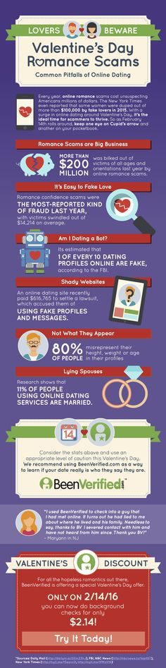 Avoid these online dating scams by taking advantage of our Valentine's Day special.