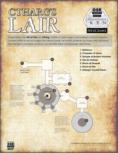 Map Monday: Ctharg's Lair