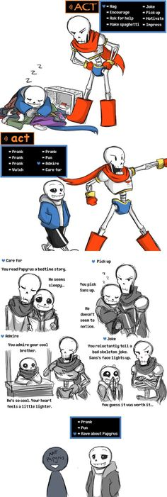 Skeleton actions by zarla on DeviantArt