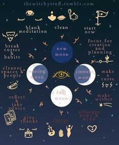 Moon Phases & Magic #astrology #moon #witchcraft