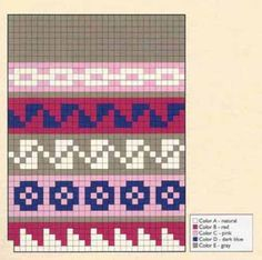 Album Archive - Andean Knitting charts + The Andean Tunics (Met. Crochet Chart, Filet Crochet, Knit Crochet, Knitting Patterns, Crochet Patterns, Indian Patterns, Cross Stitch Borders, Tapestry Crochet, Knitting Charts