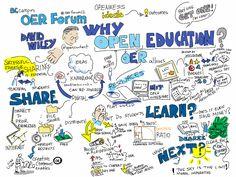 open education - Google Search