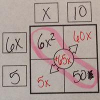When factoring polynomials it's sometimes nice to use a graphic organizer to keep track of all your work. Here's a free one! Algebra Activities, Maths Algebra, Math Resources, Math Enrichment, Math Teacher, Math Classroom, Teaching Math, Teacher Tips, Teacher Stuff