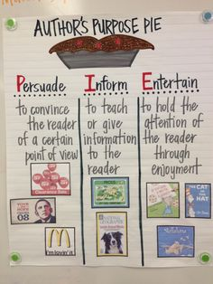 Authors Purpose Anchor Chart--great real-world examples included