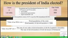 How is the President of India Elected?