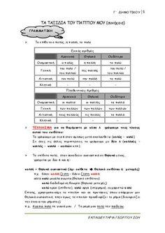 γ΄ δημοτικού γλώσσα γ΄ τεύχος Greek Language, Homework, Counseling, Preschool, Education, Learning, Children, March, Baby