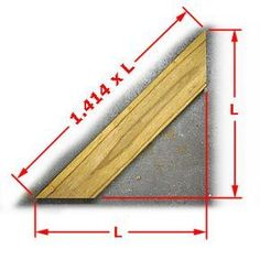 Calculating length of 45-degree angle board.