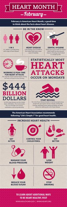 February is heart month – Get the facts and get healthy!