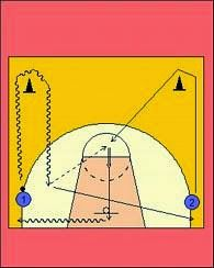 Basketball Drills, Basketball Coach, Coaching, Costa, Nba, Basketball Workouts, Sports Basketball, Workout Exercises, Legends