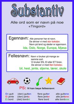 Ida_Madeleine_Heen_Aaland uploaded this image to 'Ida Madeleine Heen Aaland/Plakater og oppslag'. See the album on Photobucket. Norway Language, Swedish Language, School Subjects, Parts Of Speech, Too Cool For School, Writing Skills, Teaching Tools, Kids Education, Kids And Parenting