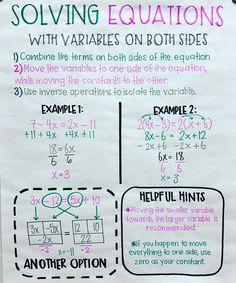 Math 8, Math Multiplication, Maths Algebra, Fun Math, Math Games, Seventh Grade Math, Sixth Grade Math, Math School, School Tips