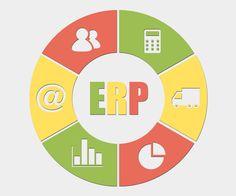 #ERP http://horizon2technologies.com.au/products/business-financial-management-software